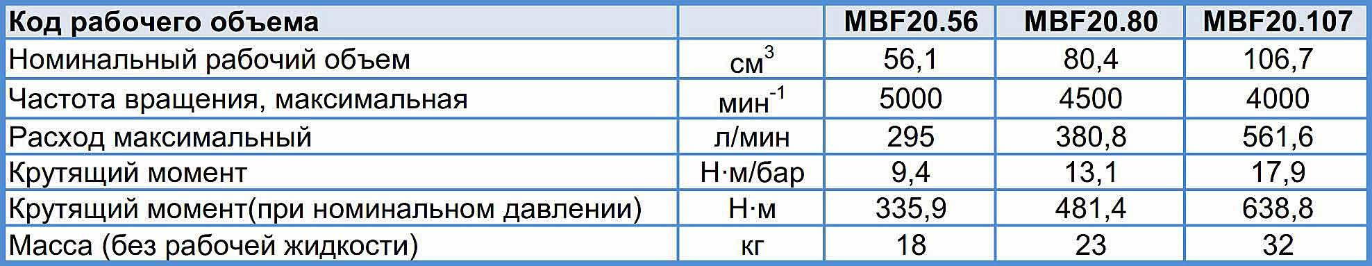 http://www.hydrosila.com/files/content/Image/APM_2014/1111/MBF20_ru.jpg
