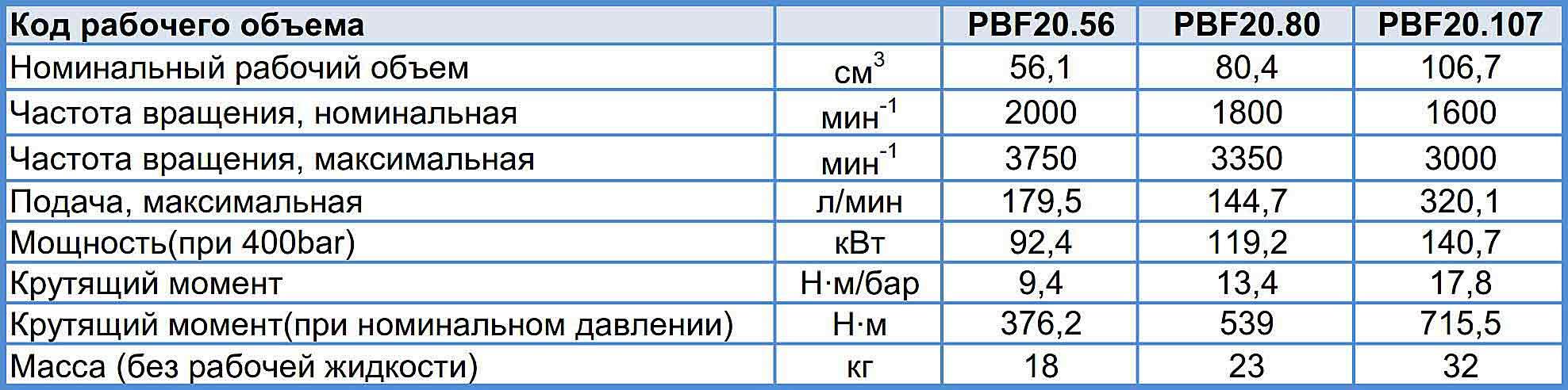 http://www.hydrosila.com/files/content/Image/APM_2014/1111/PBF20_ru.jpg