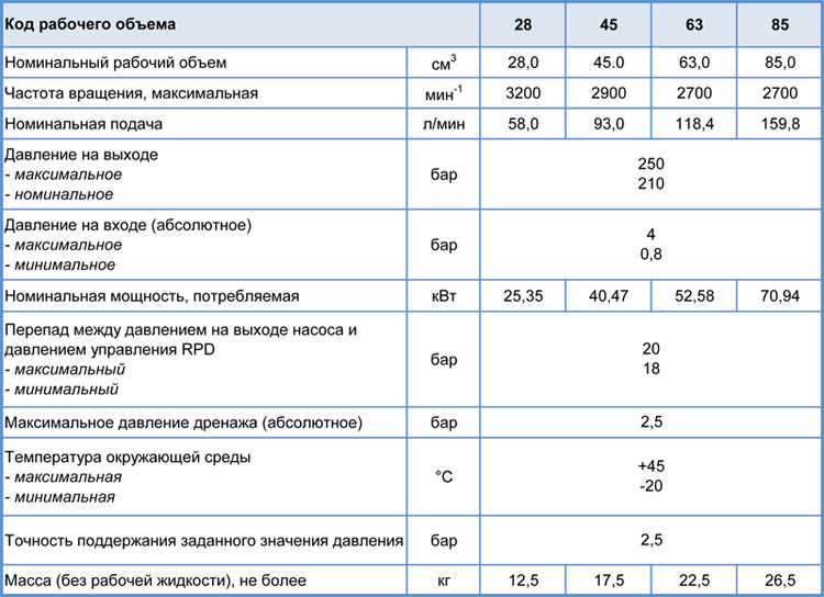 http://www.hydrosila.com/files/content/Image/APM_2014/1111/PVC1_ru.jpg