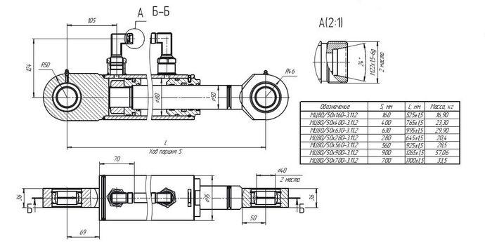 МC80/50хS-3.11.2